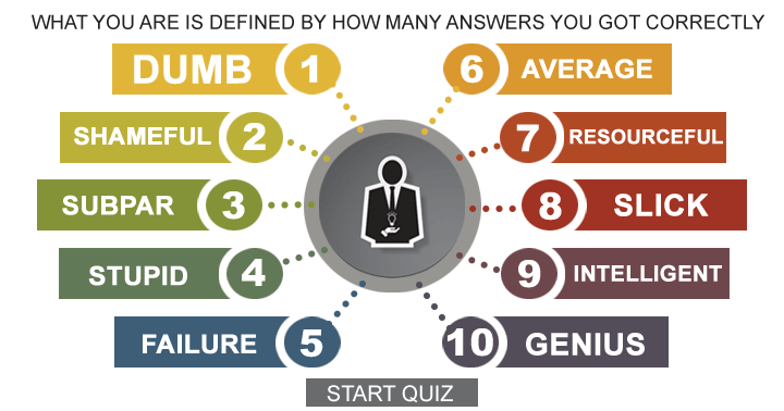 Play this quiz and share your score