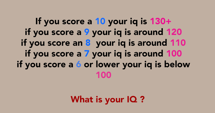 Test your iq?