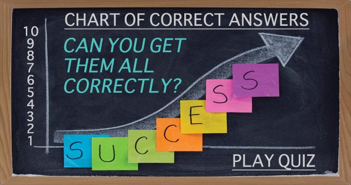 A General Trivia Quiz