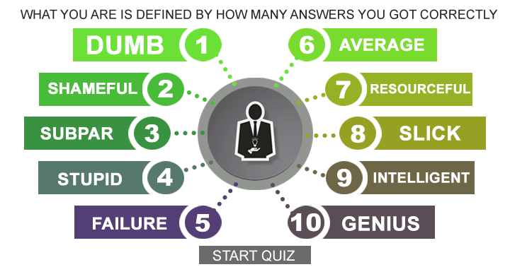 Test here how intelligent you are!